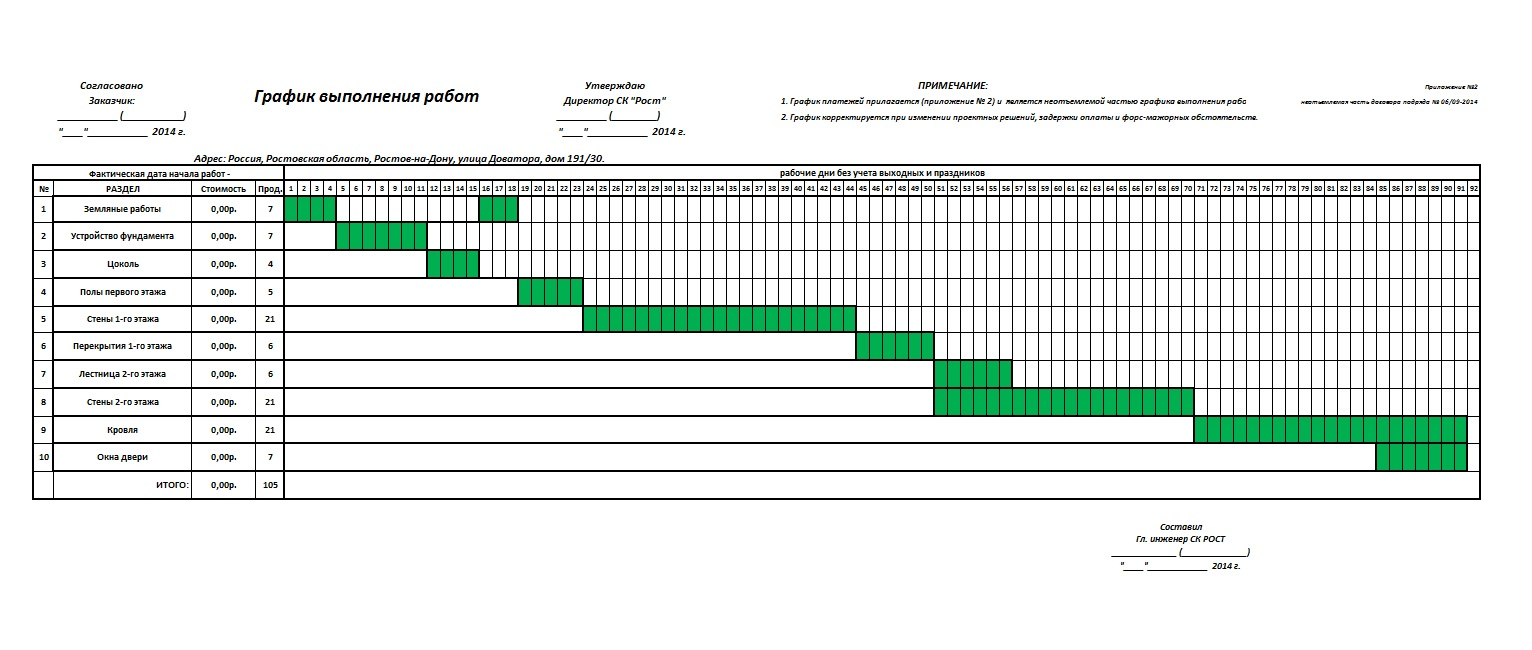 Как сделать график производство работ